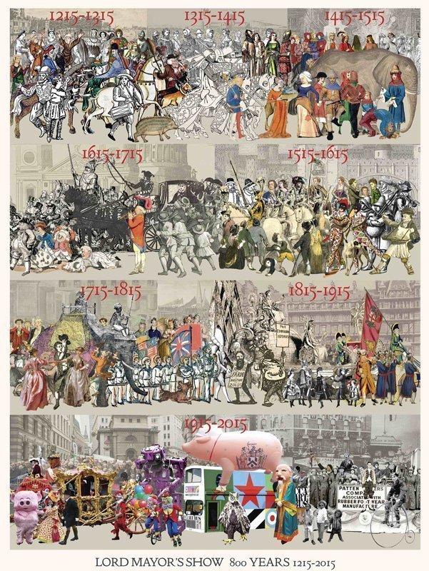 Lord Mayor's Show 800 Years 1215-2015